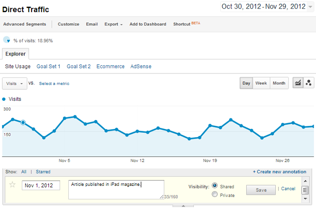 google-analytics-annotation