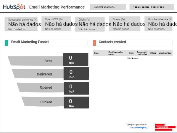 Template HubSpot no Supermetrics