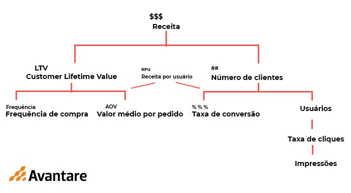 e-commerce - Modelo 2